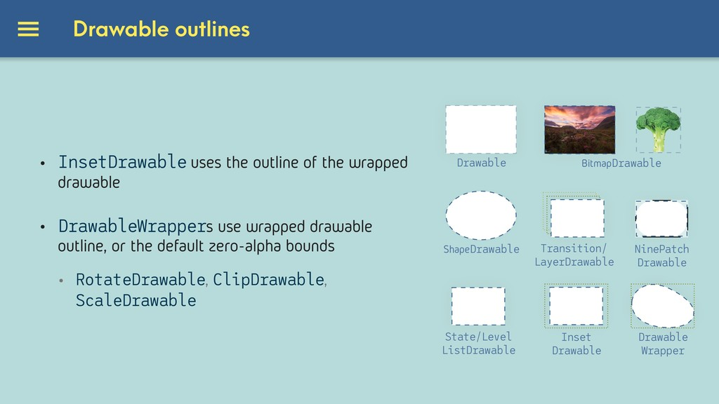 Drawable outlines • InsetDrawable uses the outl...