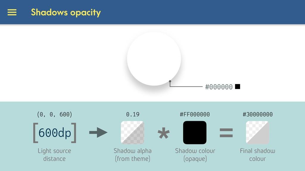 [ ] 600dp Light source distance Shadow colour (...