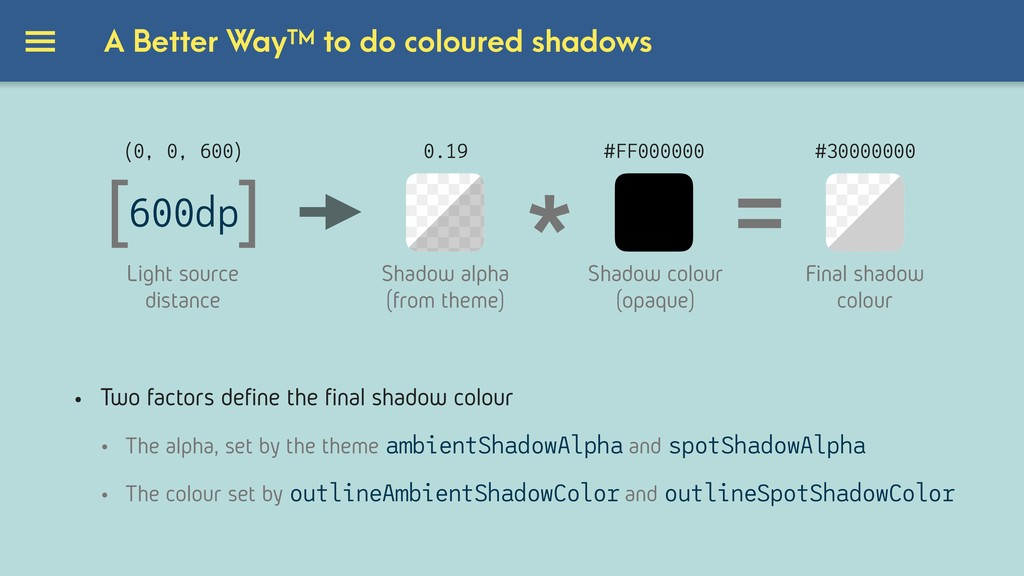 A Better WayTM to do coloured shadows • Two fac...