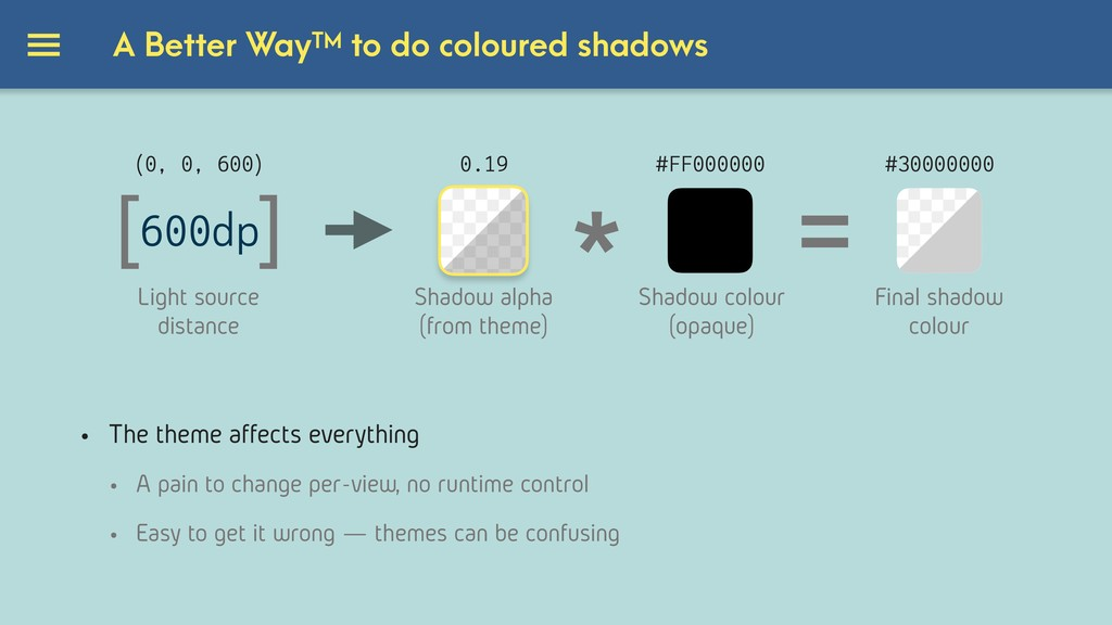A Better WayTM to do coloured shadows • The the...