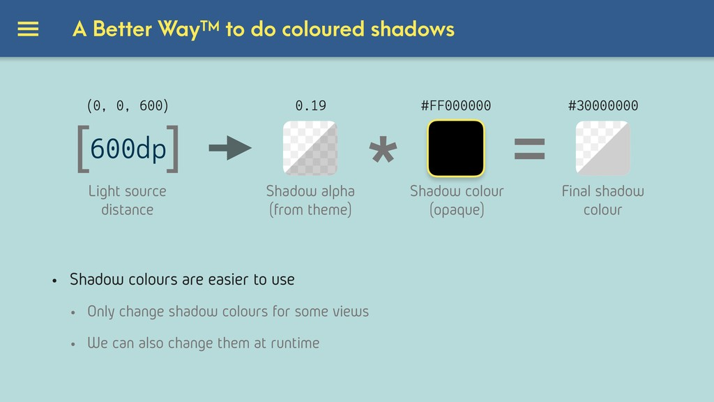 A Better WayTM to do coloured shadows • Shadow ...