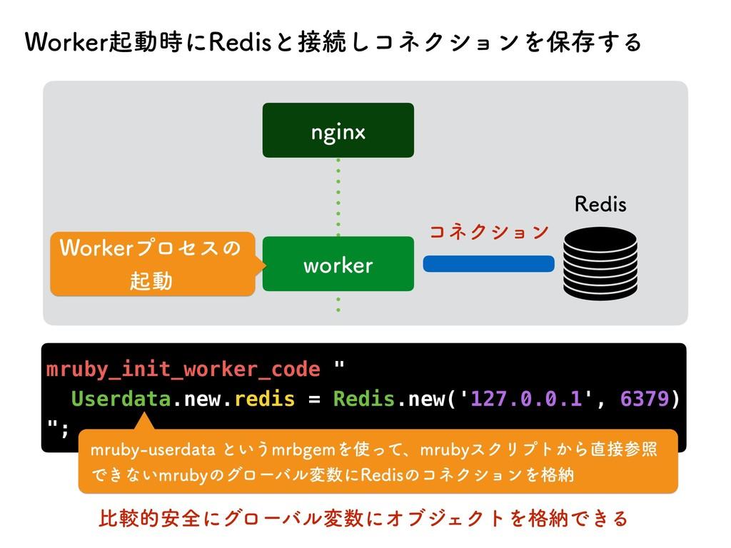 """OHJOY XPSLFS 3FEJT mruby_init_worker_code """" Use..."""