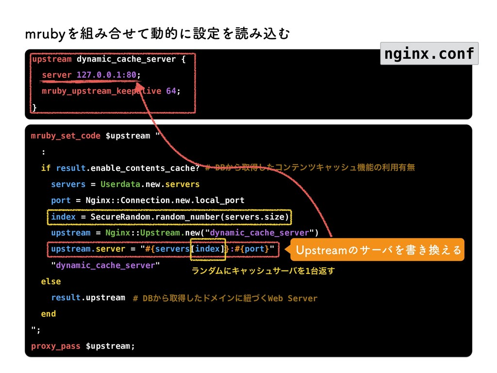 NSVCZΛΈ߹ͤͯಈతʹઃఆΛಡΈࠐΉ upstream dynamic_cache_se...