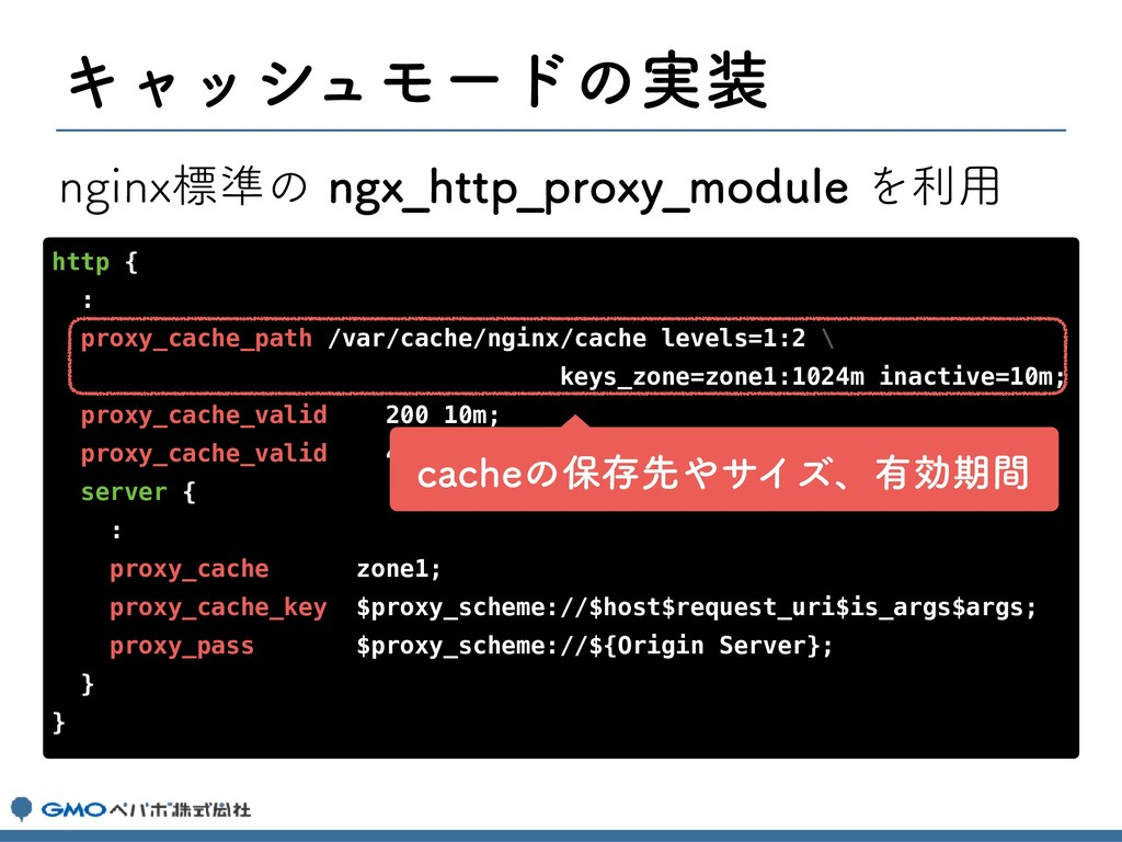 http { : proxy_cache_path /var/cache/nginx/cach...