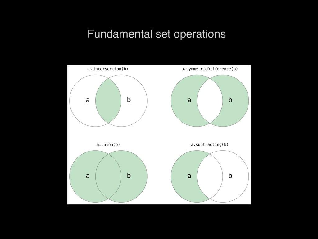 Fundamental set operations
