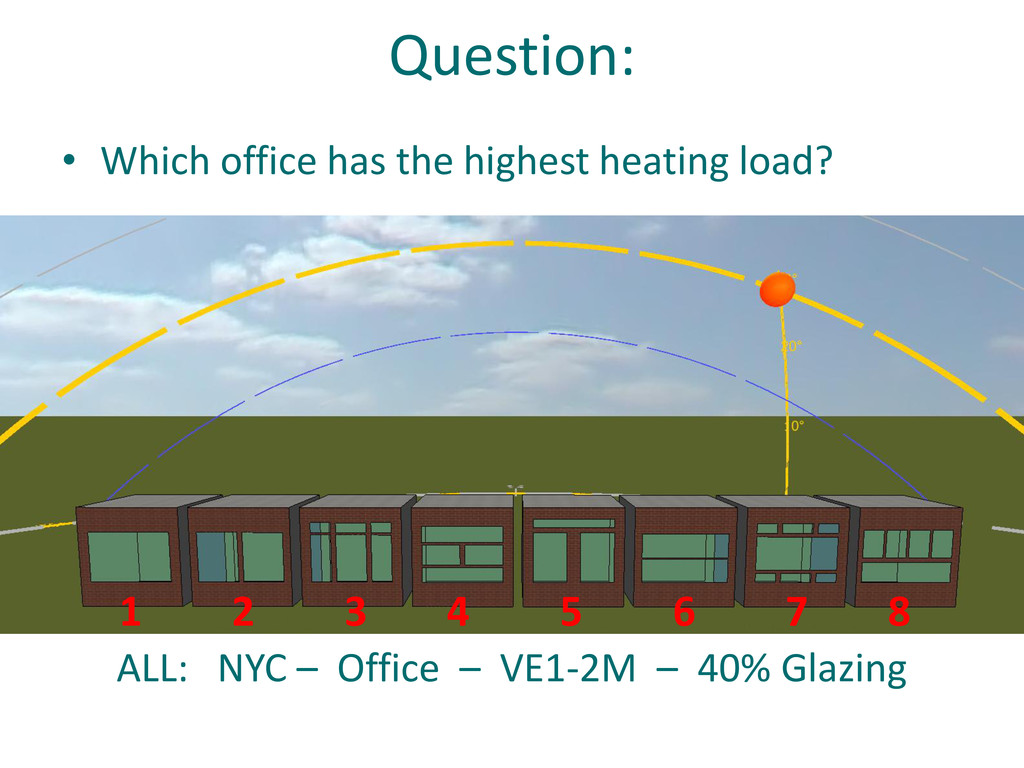 Question: • Which office has the highest heatin...