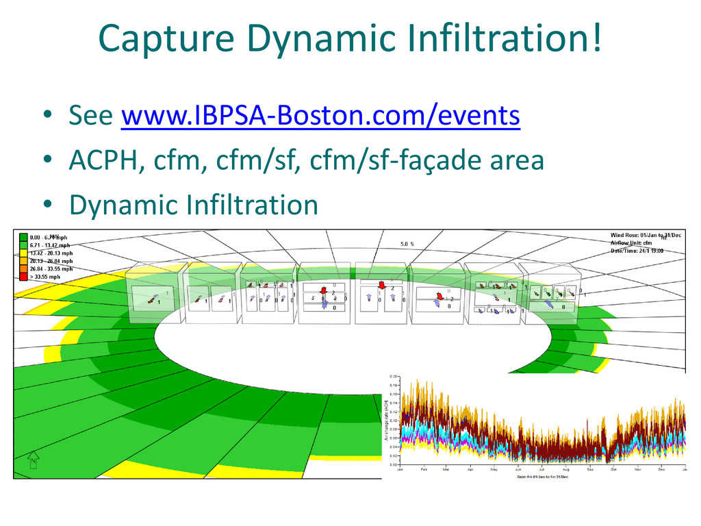 Capture Dynamic Infiltration! • See www.IBPSA-B...