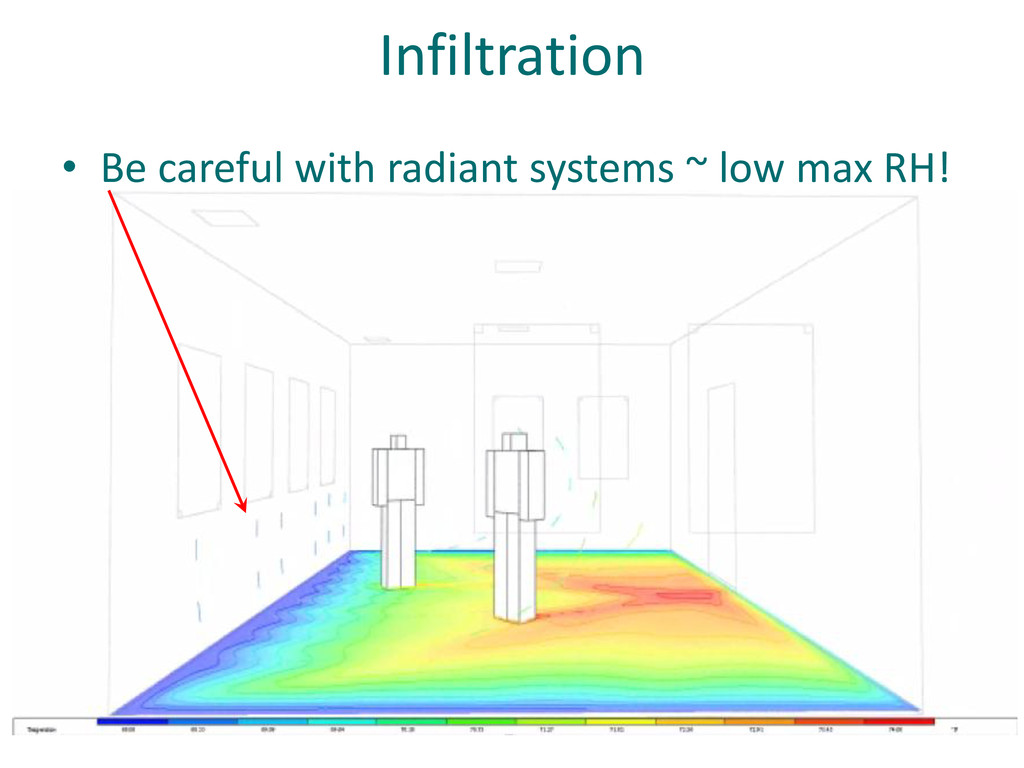 Infiltration • Be careful with radiant systems ...