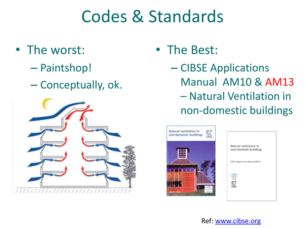 Codes & Standards • The Best: – CIBSE Applicati...