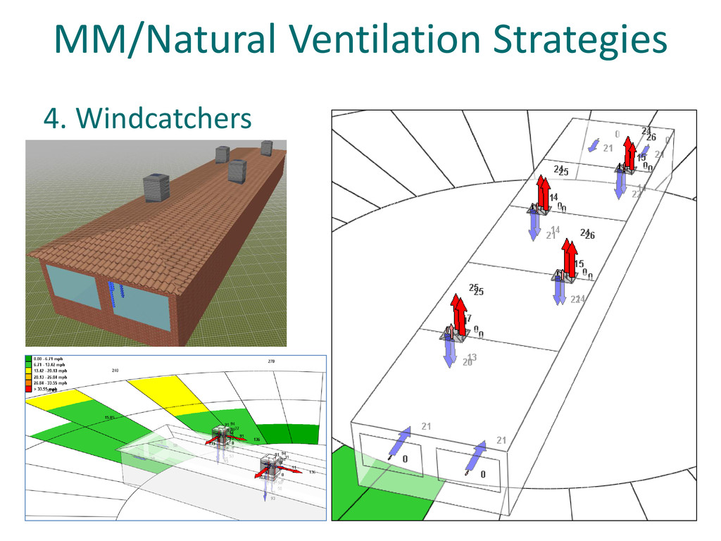 MM/Natural Ventilation Strategies 4. Windcatche...