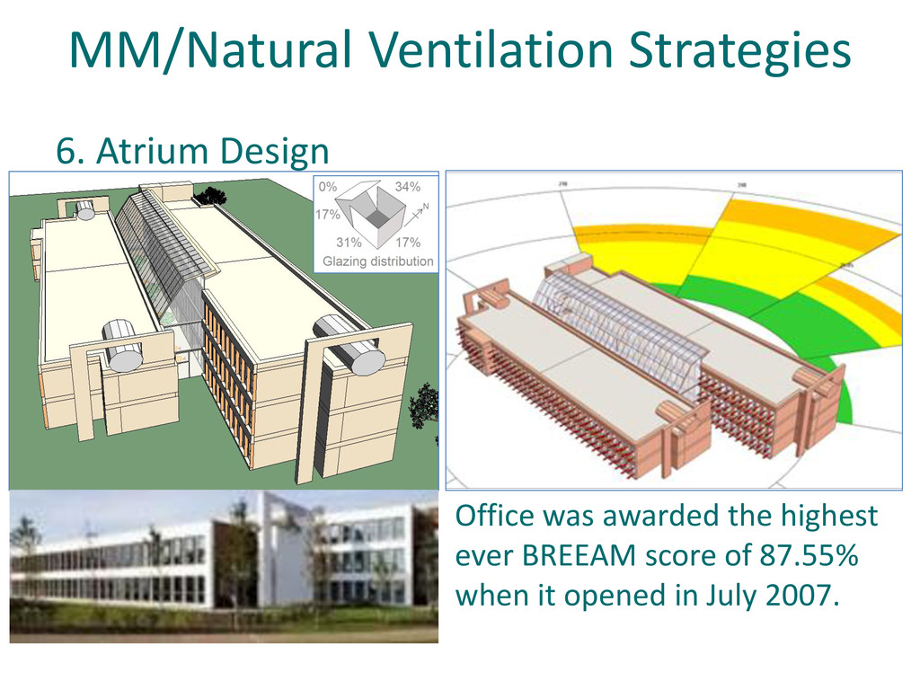 MM/Natural Ventilation Strategies 6. Atrium Des...