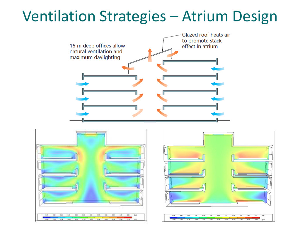 Ventilation Strategies – Atrium Design