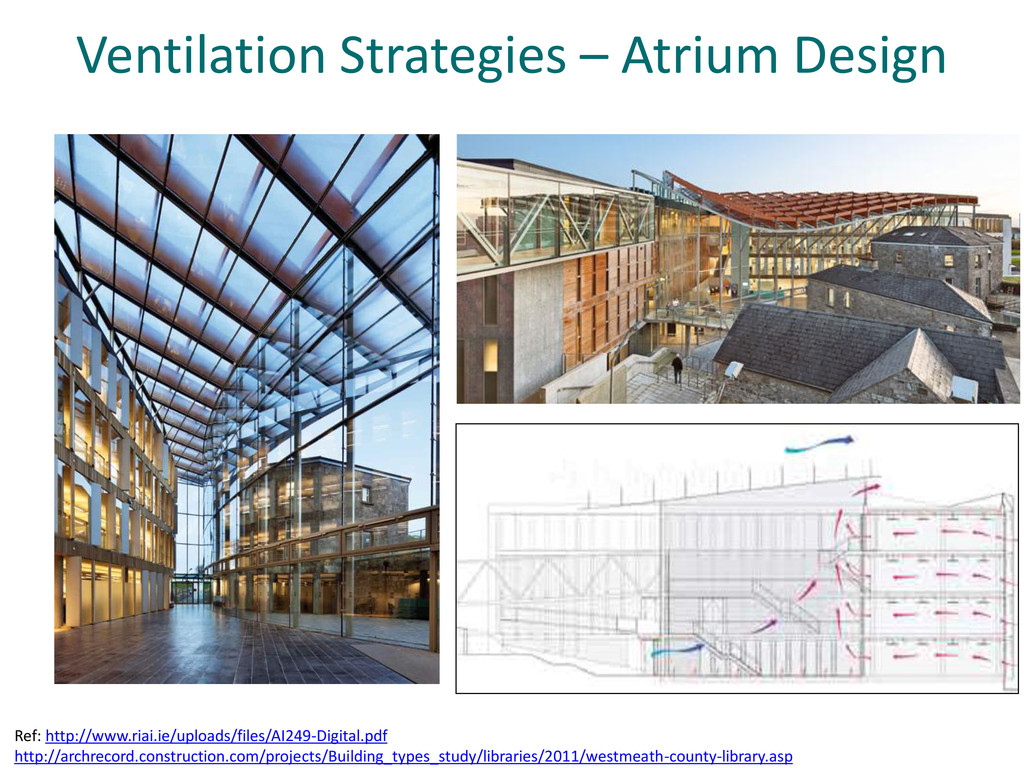 Ventilation Strategies – Atrium Design Ref: htt...