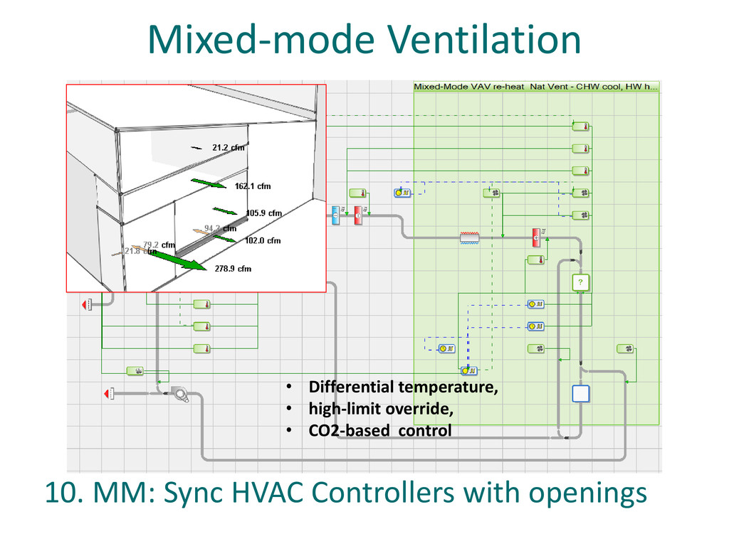 Mixed-mode Ventilation 10. MM: Sync HVAC Contro...