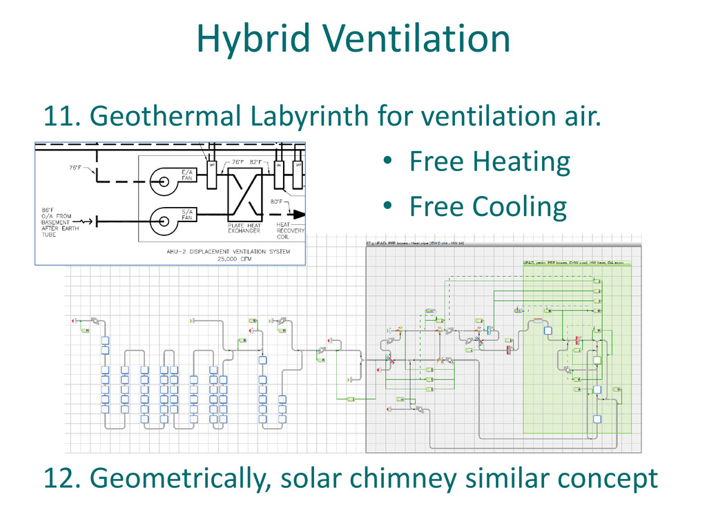 Hybrid Ventilation 11. Geothermal Labyrinth for...