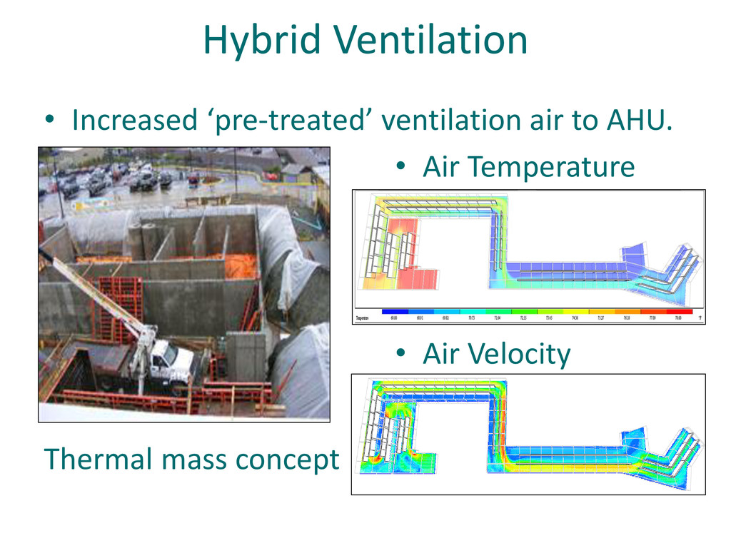 Hybrid Ventilation • Increased 'pre-treated' ve...