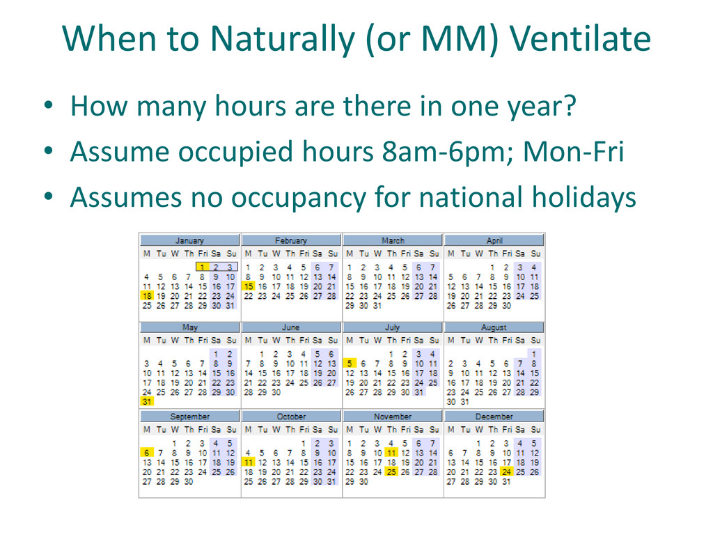 When to Naturally (or MM) Ventilate • How many ...