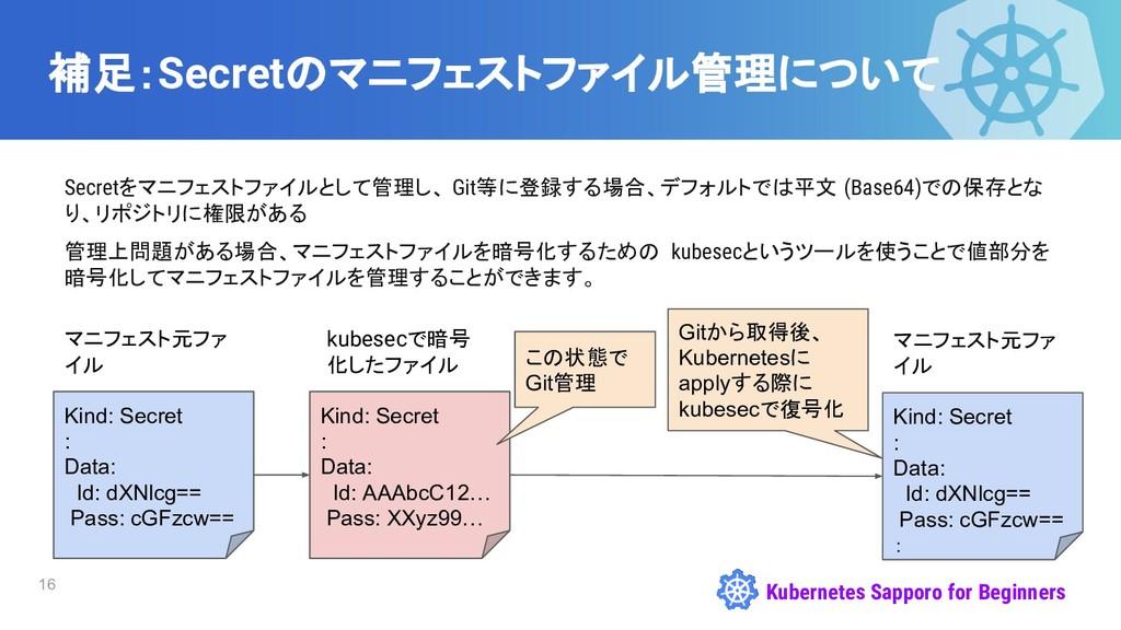 Kubernetes Sapporo for Beginners 補足:Secretのマニフェ...
