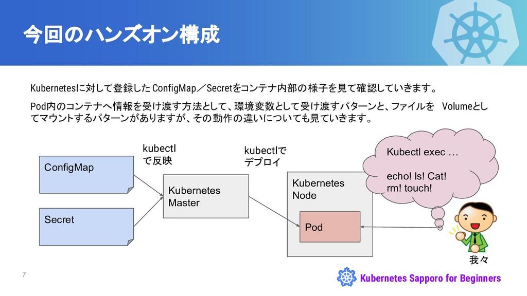 Kubernetes Sapporo for Beginners 今回のハンズオン構成 Kub...