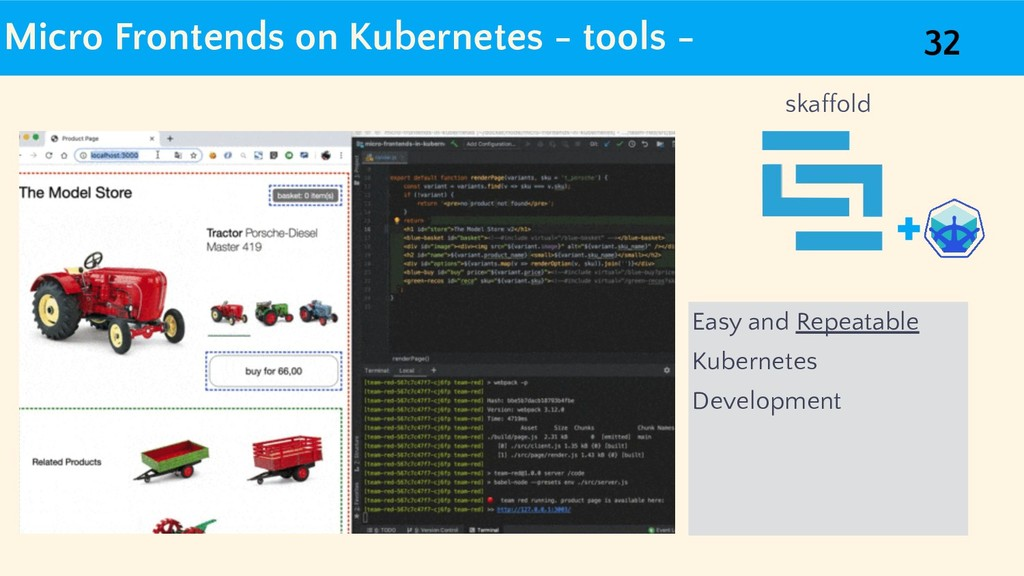 Micro Frontends on Kubernetes - tools - skaffol...