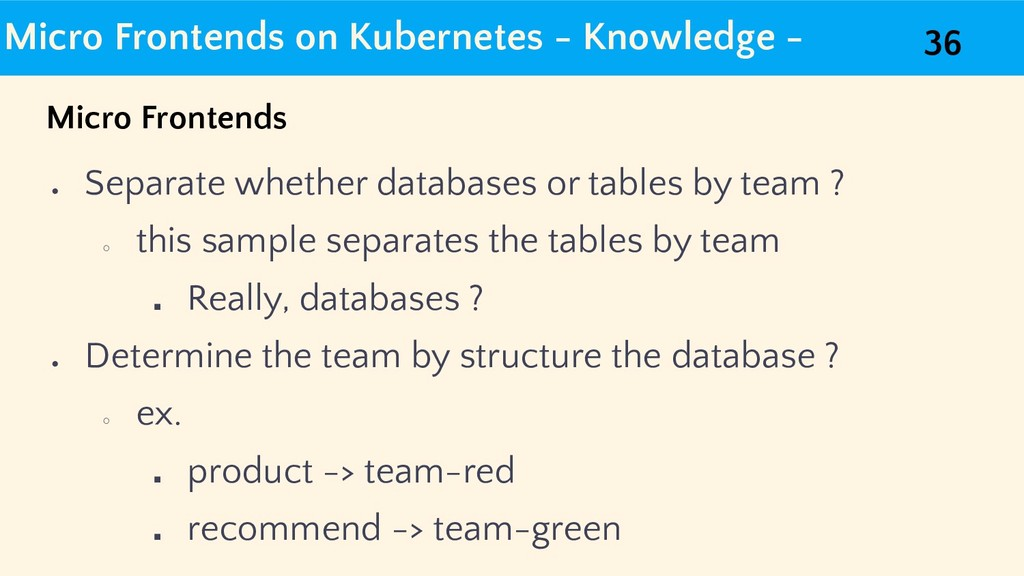 Micro Frontends on Kubernetes - Knowledge - ● S...