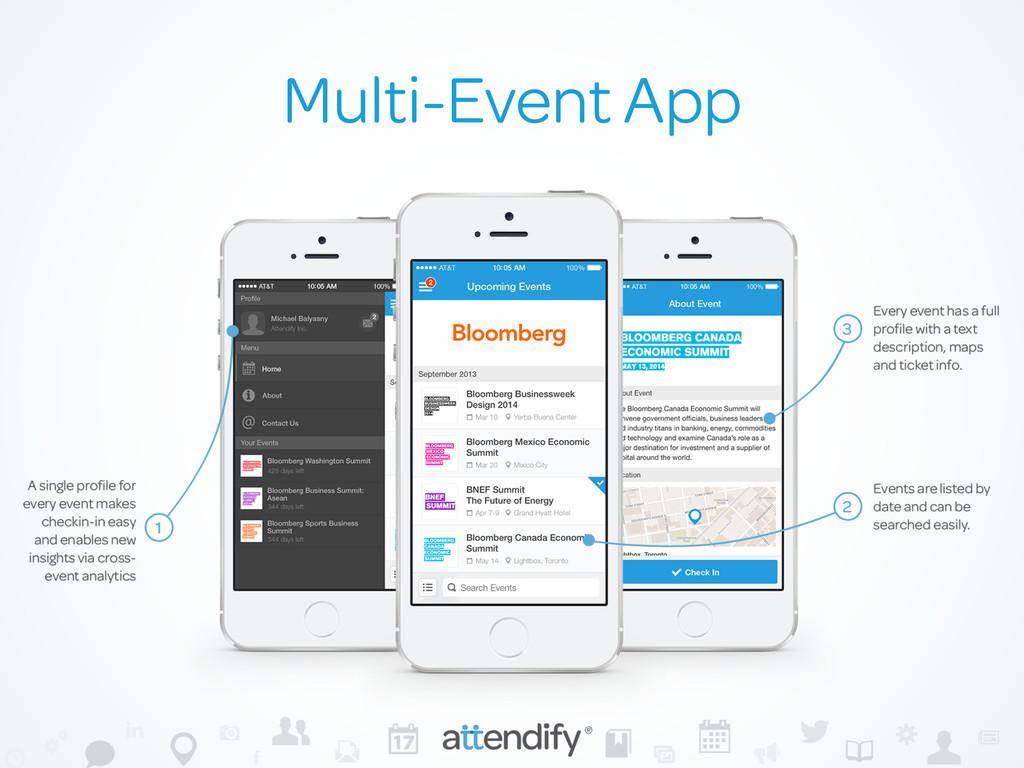 Multi-Event App