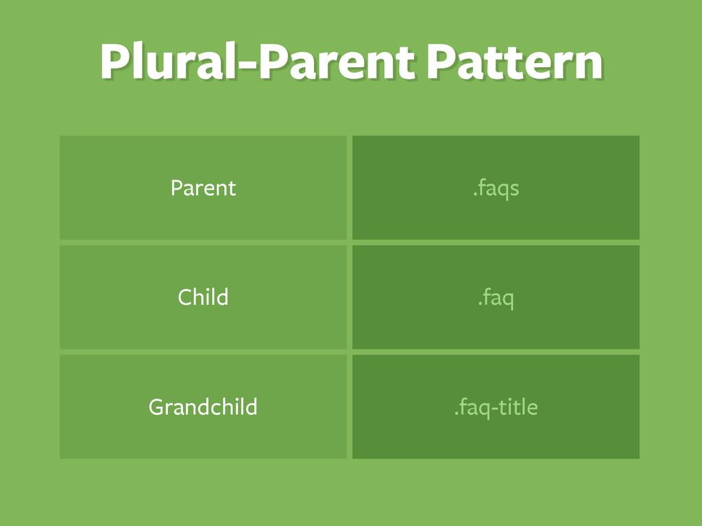 Plural-Parent Pattern Parent .faqs Child .faq G...