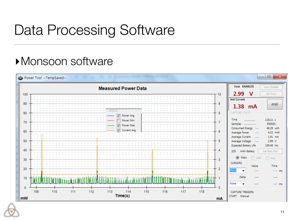 ▸Monsoon software 11 Data Processing Software