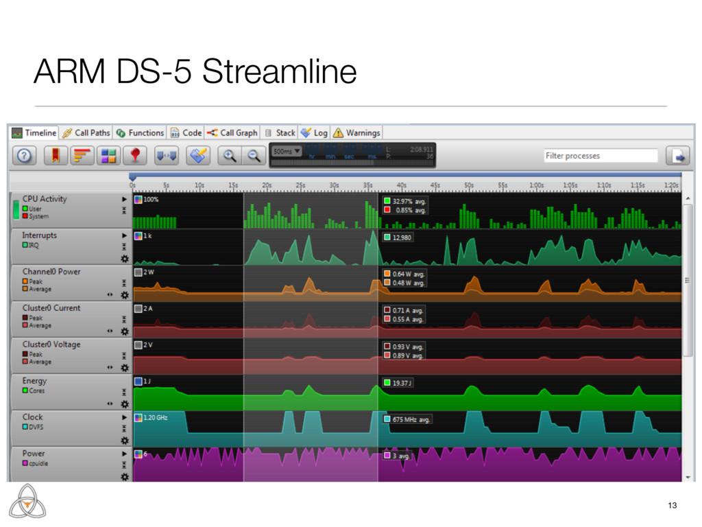 ARM DS-5 Streamline 13