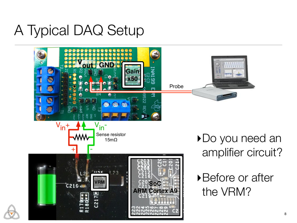A Typical DAQ Setup 8 + - Vin+ Vin- Vout GND Se...