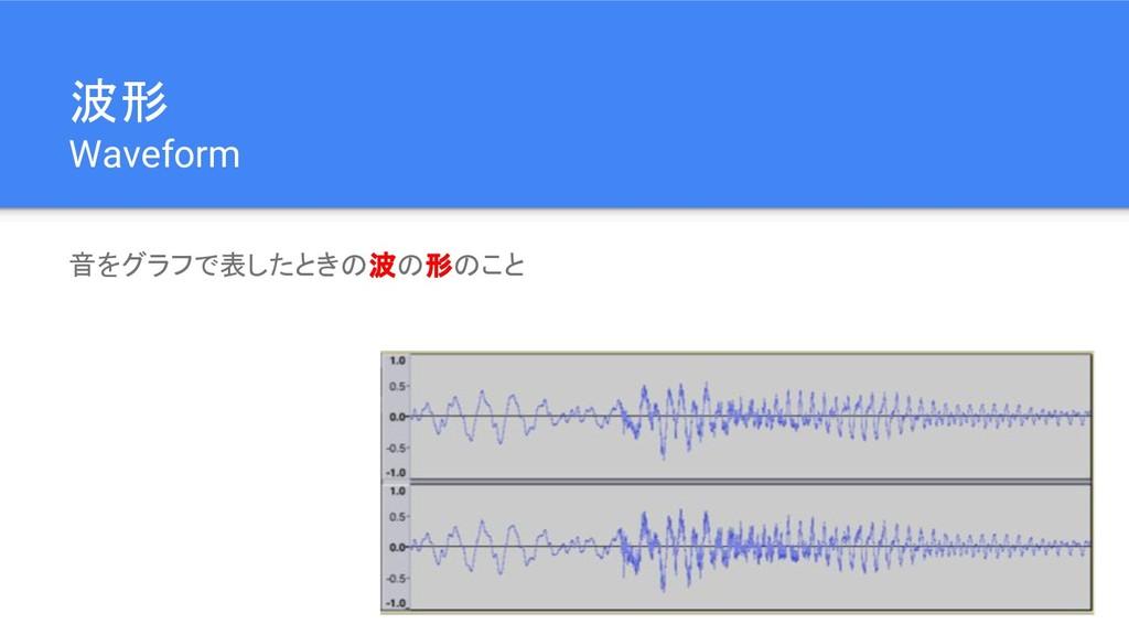 波形 Waveform 音をグラフで表したときの波の形のこと