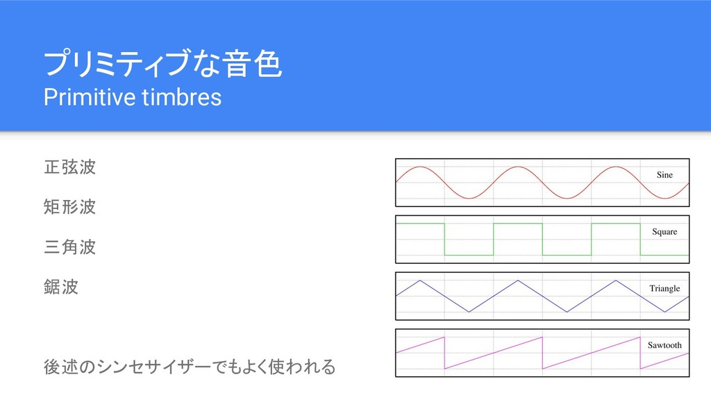 プリミティブな音色 Primitive timbres 正弦波 矩形波 三角波 鋸波 後述のシ...
