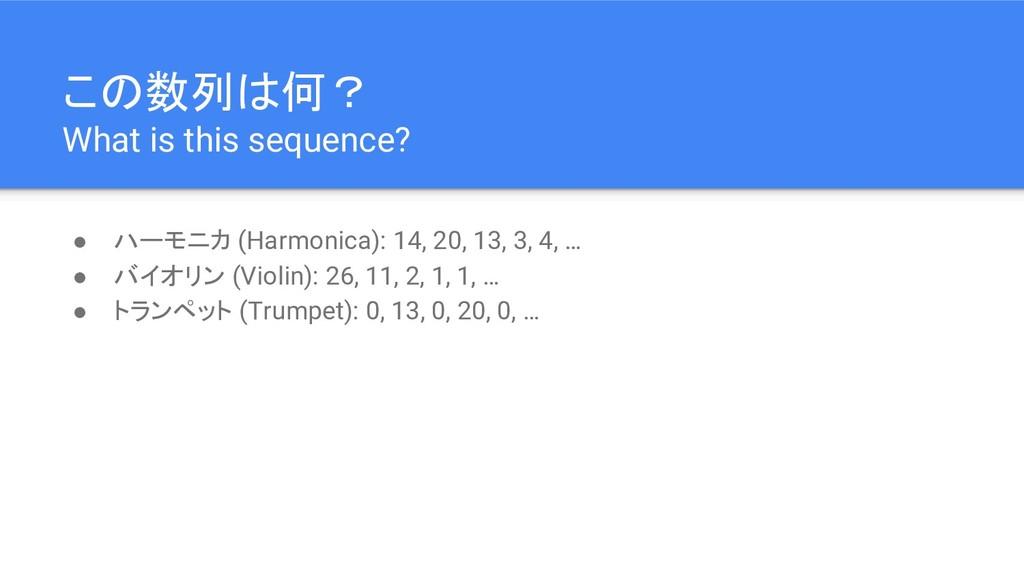 この数列は何? What is this sequence? ● ハーモニカ (Harmoni...
