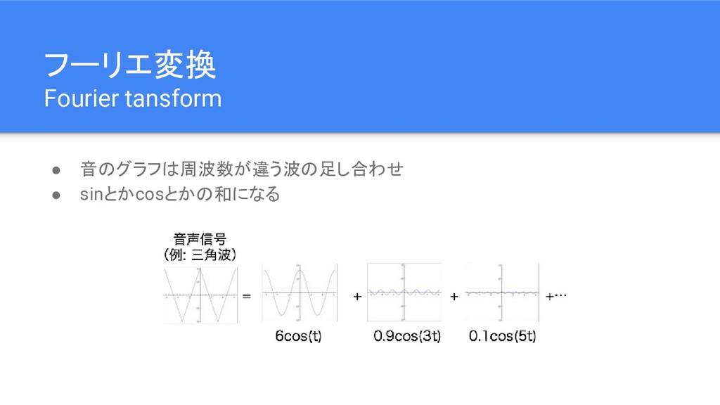 フーリエ変換 Fourier tansform ● 音のグラフは周波数が違う波の足し合わせ ●...