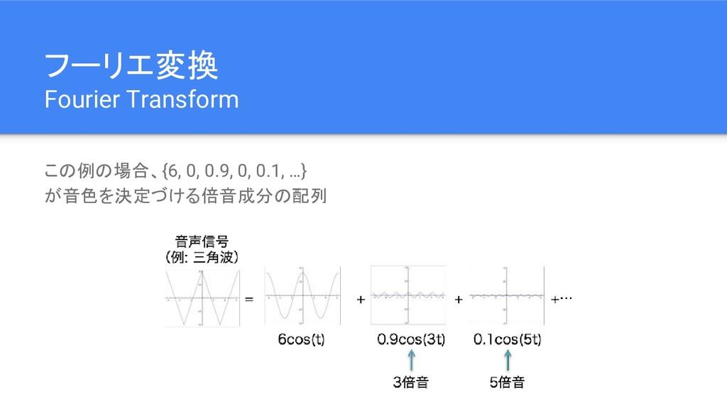 フーリエ変換 Fourier Transform この例の場合、{6, 0, 0.9, 0, ...
