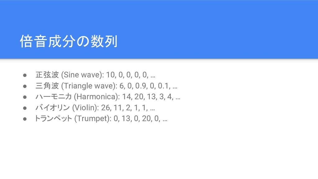 倍音成分の数列 ● 正弦波 (Sine wave): 10, 0, 0, 0, 0, … ● ...