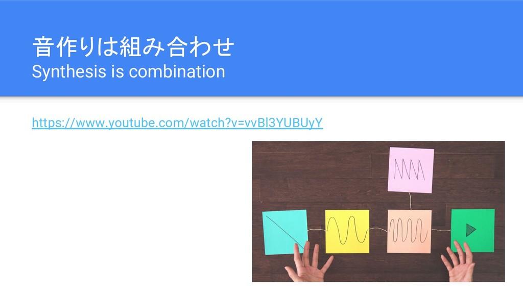音作りは組み合わせ Synthesis is combination https://www....