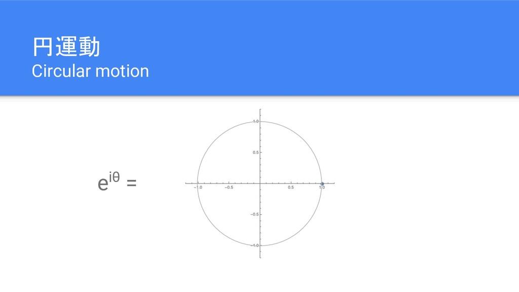 円運動 Circular motion eiθ =