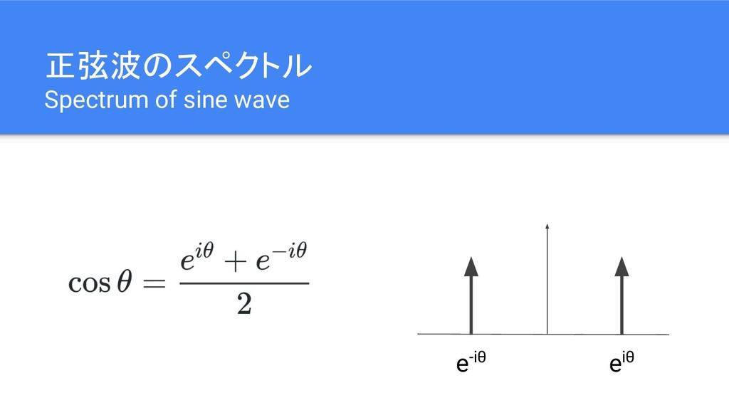 正弦波のスペクトル Spectrum of sine wave e-iθ eiθ