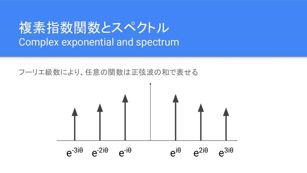 複素指数関数とスペクトル Complex exponential and spectrum フ...