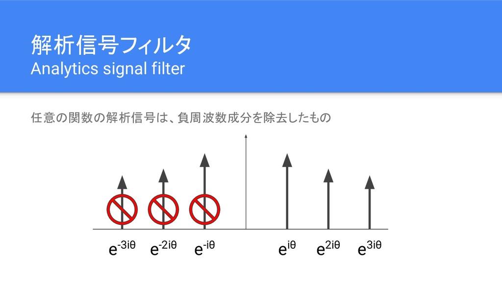 解析信号フィルタ Analytics signal filter 任意の関数の解析信号は、負周...