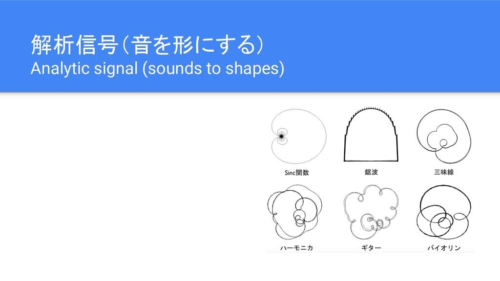 解析信号(音を形にする) Analytic signal (sounds to shapes)