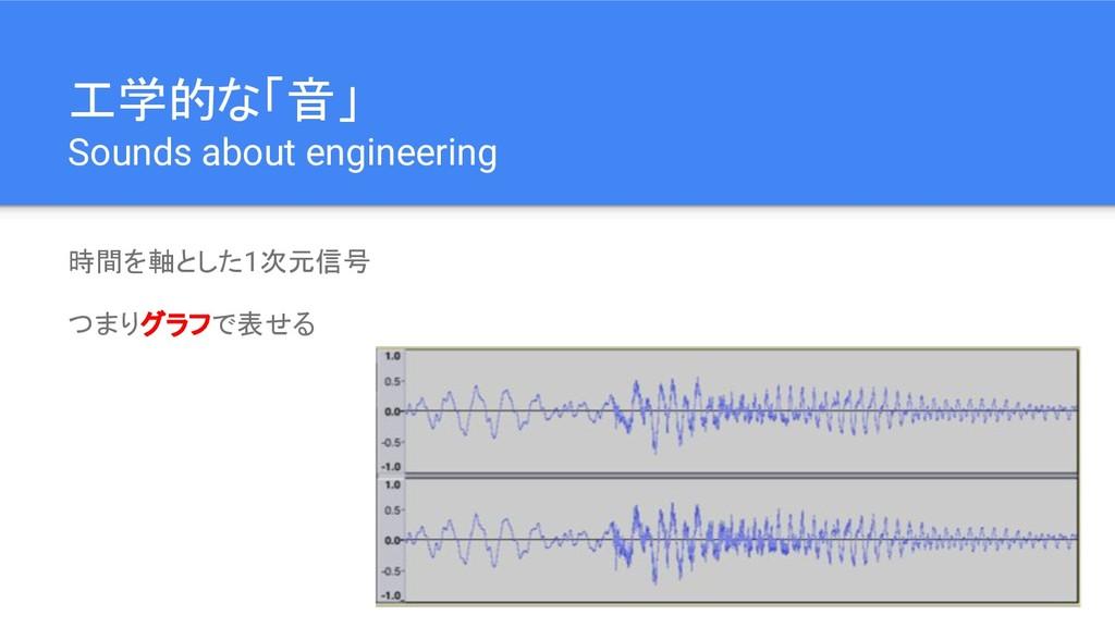 工学的な「音」 Sounds about engineering 時間を軸とした1次元信号 つ...