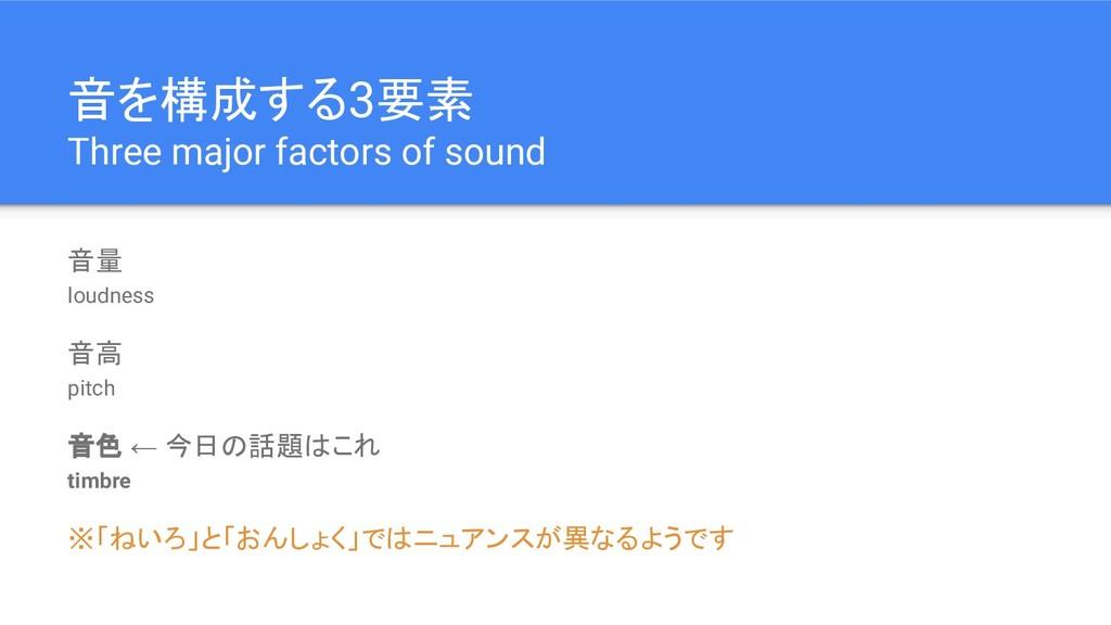 音を構成する3要素 Three major factors of sound 音量 loudn...