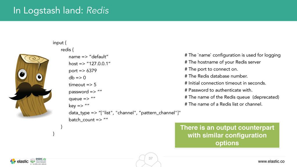 "www.elastic.co 37 input { redis { name => ""defa..."