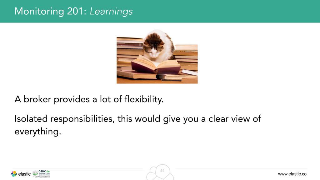 www.elastic.co 44 Monitoring 201: Learnings A b...