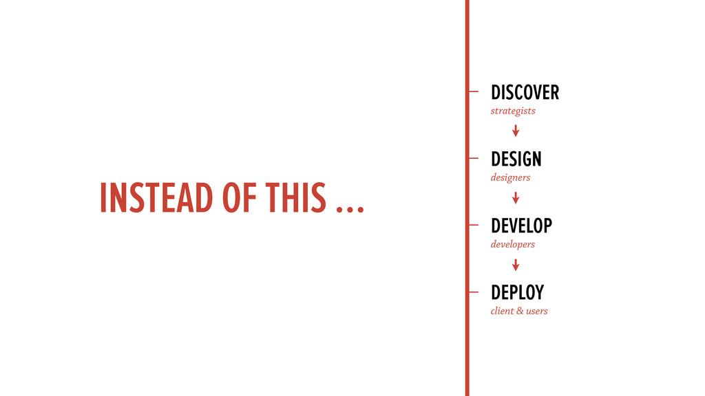 DISCOVER strategists ! DESIGN designers ! DEV...