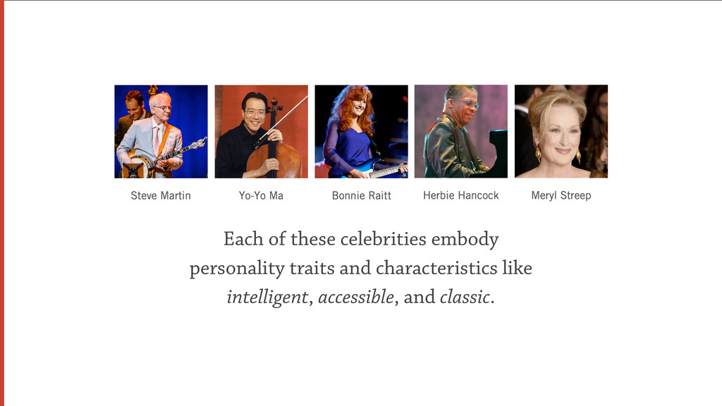 Each of these celebrities embody personality tr...