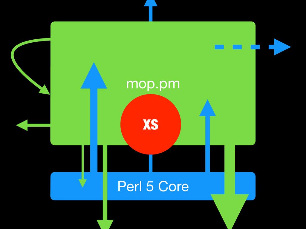 Perl 5 Core mop.pm XS