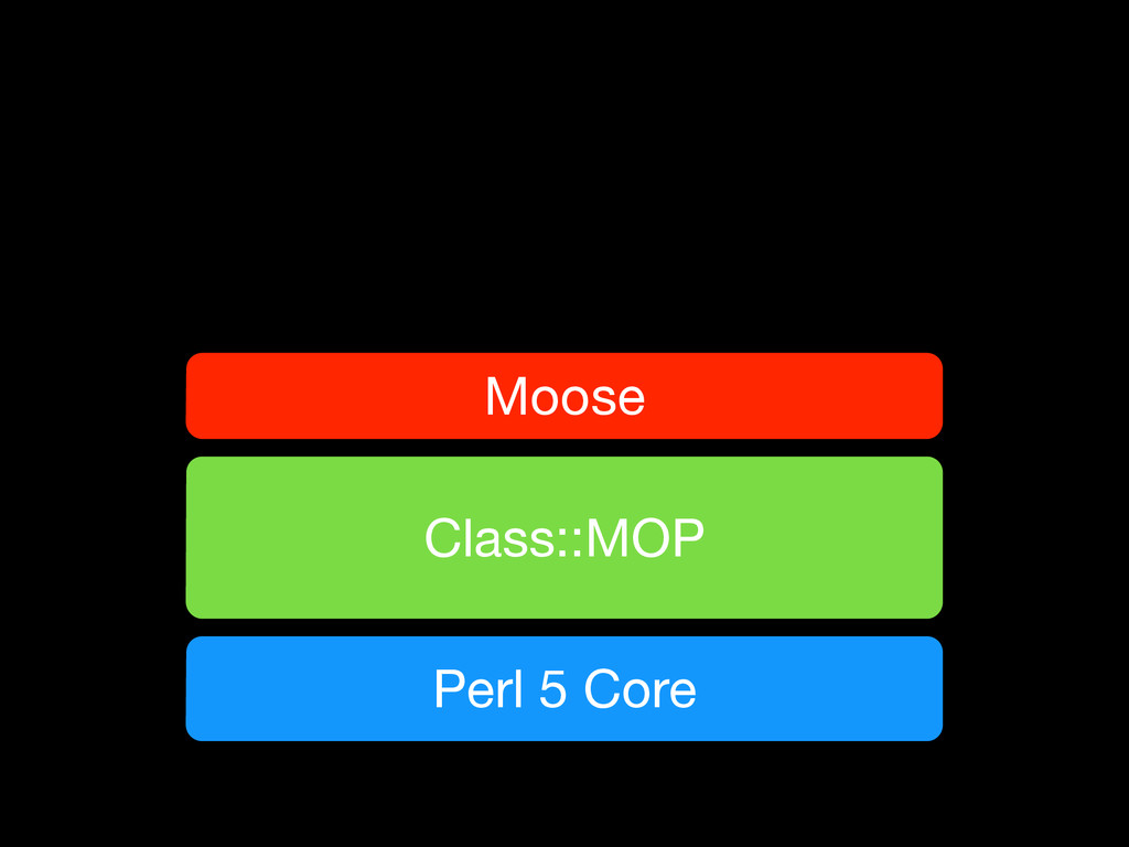 Perl 5 Core Class::MOP Moose